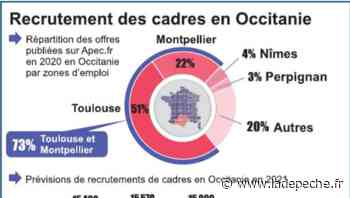 Toulouse. Emploi : le marché des cadres toujours au ralenti - LaDepeche.fr