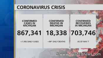 Health Officials Report 1992 New Coronavirus Cases, 99 Deaths - 9 & 10 News - 9&10 News