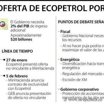 El Banco Suizo UBS advierte conflictos de interés si Ecopetrol adquiere 51,4% de ISA - La República