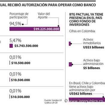 BTG Pactual arrancará como banco en el país y tendrá un capital inicial de $115.000 millones - La República