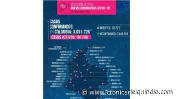 De Armenia, Calarcá y La Tebaida los últimos fallecidos por Covid-19 - La Cronica del Quindio