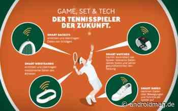 Neue Technologien – Wie man Tennis bald neu erleben kann - androidmag.de