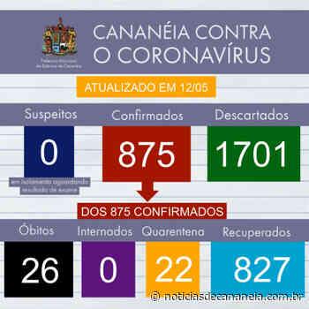 Boletim epidemiológico COVID-19 de Cananeia do dia 12/05 - Noticia de Cananéia