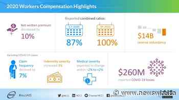 NCCI AIS 2021 Highlights Report Reflects a Strong and Resilient Workers Compensation System