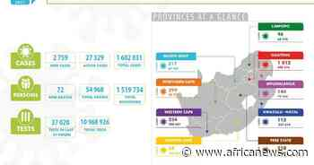 Coronavirus - Republic of South Africa: COVID-19 Statistics in RSA as on 12 May 2021 - Africanews English