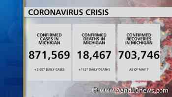 Health Officials Report 2057 New Coronavirus Cases, 112 Deaths - 9 & 10 News - 9&10 News