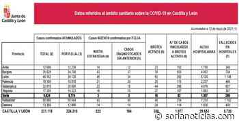 Coronavirus en Castilla y León: Cuarentena para una nueva aula en la región - Soria Noticias