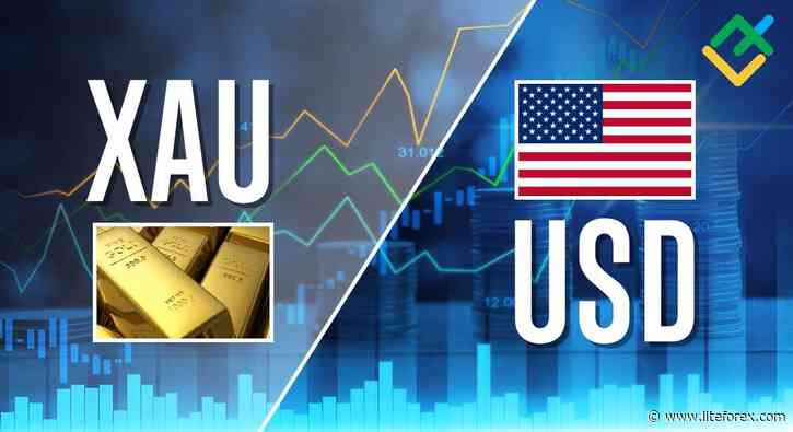 XAUUSD: Elliott wave analysis and forecast for 14.05.21 – 21.05.21