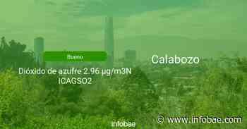 Calidad del aire en Calabozo de hoy 14 de mayo de 2021 - Condición del aire ICAP - infobae