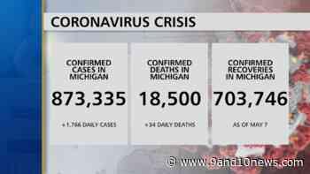 Health Officials Report 1766 New Coronavirus Cases, 34 Deaths - 9 & 10 News - 9&10 News