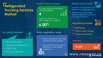 Refrigerated Trucking Services Market Procurement Intelligence Report with COVID-19 Impact Updates | SpendEdge