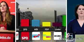 Bundestagswahl-Trends: Wie Linkes-Bündnis Grüne in Bredouille bringen könnte - FOCUS Online