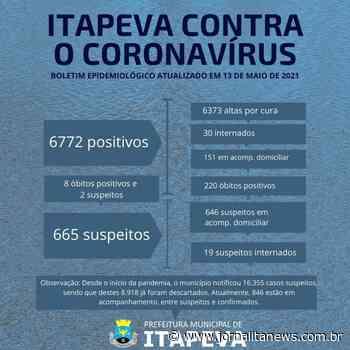 Itapeva já registrou 220 óbitos positivos para Coronavírus – Notícias – Jornal Ita News - Jornal Ita News