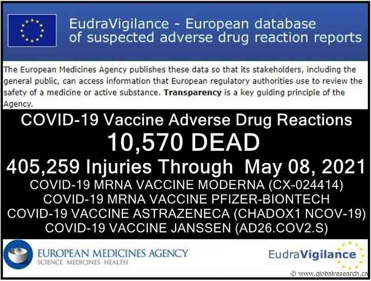"10,570 Dead 405,259 Injuries: European Database of Adverse Drug Reactions for COVID-19 ""Vaccines"""
