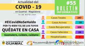 Siete hospitalizados por Covid en Guamal – Opinion Caribe - Opinion Caribe
