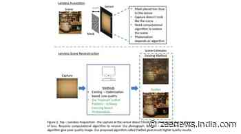 IIT-M, US researchers develop algorithms to get clearer images from futuristic lensless cameras