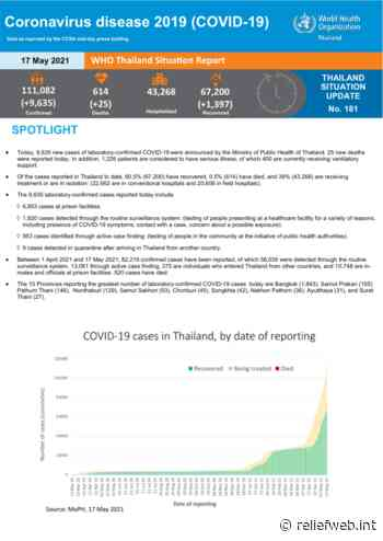 Coronavirus disease 2019 (COVID-19) WHO Thailand Situation Report 181 - 17 May 2021 - Thailand - ReliefWeb