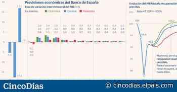 El Banco de España prevé alzas trimestrales del PIB de más del 2% el resto de 2021 - Cinco Días