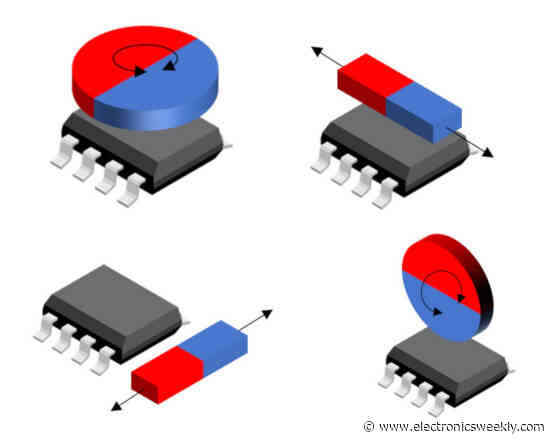 3D magnetic sensor measures rotation and translation in many ways