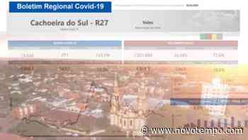 Veja números que fazem Cachoeira do Sul receber alerta do Governo RS sobre covid - TV Cachoeira