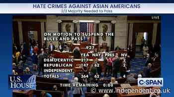 House passes Asian Americans hate crimes act as Gaetz and Greene among 62 GOP lawmakers refusing to back it