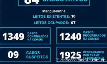 Mangueirinha confirma 20 casos de coronavírus em 24h – Diário do Sudoeste - Diário do Sudoeste
