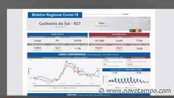 COVID-19: Cachoeira do Sul recebe alerta do Governo do RS - TV Cachoeira