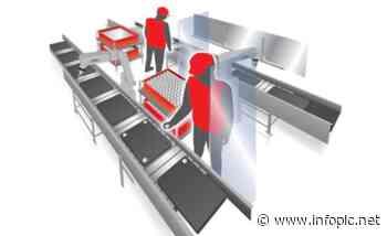Los cobots permiten una producción eficaz de lotes de alta variedad y volumen reducido - infoPLC Automatización - Robotica - Industria 4.0