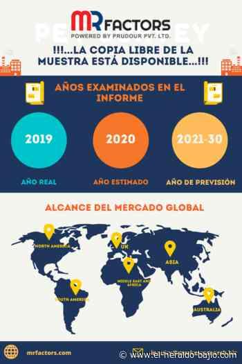 Mantequilla De Maní Informe de mercado (2021): Estrategia de jugadores clave, Análisis FODA | Pronóstico hasta 2030 - El Heraldo de León - El Heraldo de León