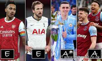 Your team rated in our Premier League end of season report card
