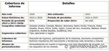 Global Tela de pana Mercado El informe tiene como objetivo resumir y pronosticar los tamaños de las organizaciones Proveedores principales Investigación de la industria y análisis del usuario final - Gammabox Tech - Gammabox Tech