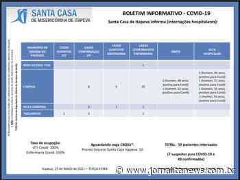 Santa Casa de Itapeva registra alta nas internações e mais 2 óbitos positivos - Jornal Ita News