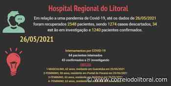 Hospital Regional informa mortes em Guaratuba, Pontal do Paraná, Matinhos e Antonina - Correio do Litoral