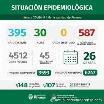 Pinamar: nuevas restricciones por Covid 19 - Actualidad Bonaerense