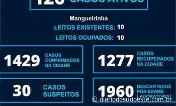 Mangueirinha confirma 17 casos de coronavírus em 24h - Diário do Sudoeste