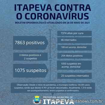 71 pacientes, entre positivos e suspeitos estão internados em Itapeva - Jornal Ita News