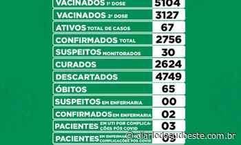 Coronel Vivida tem 16 novos casos de covid-19 - Diário do Sudoeste
