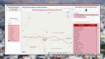 Poços de Caldas tem casos de novas variantes da covid-19 confirmados - ® Portal da Cidade | Andradas