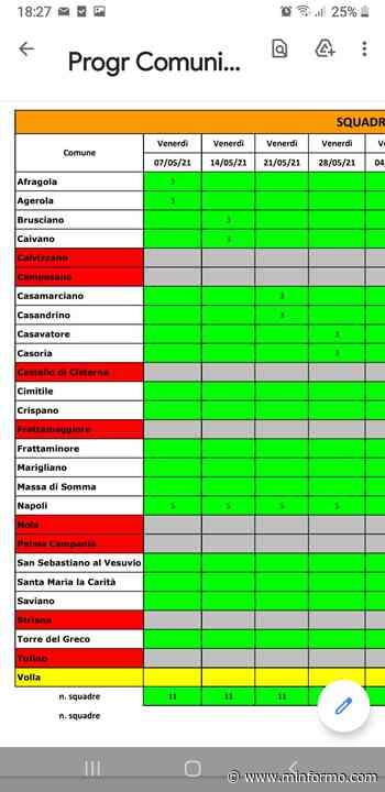CASAVATORE – Comune in ritardo, Primavera in anticipo - Minformo