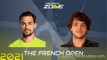 2021 French Open First Round – Fabio Fognini vs Gregoire Barrere Preview & Prediction - The Stats Zone