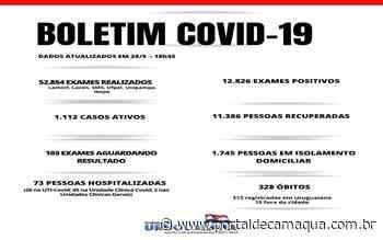 Prefeitura de Uruguaiana registra nesta sexta, dia 28, mais 84 novas confirmações de casos de Covid-19 - Portal de Camaquã