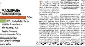 """Barre Julio Gutiérrez en Macuspana con 51% de la preferencia electoral contra 21% del PVEM, su cercano competidor….""""Cuco"""" en el sótano con 2% - Reporteros del Sur"""