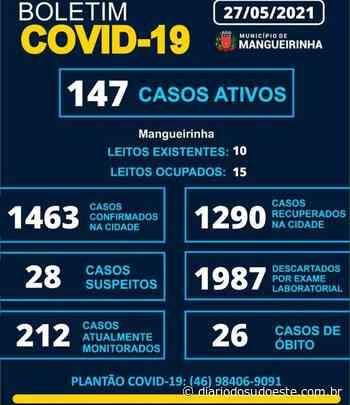 Mangueirinha confirma 25 casos de coronavírus em 24h - Diário do Sudoeste