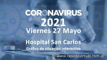 Informe Covid-19: 61 nuevos casos en Casilda, 3607 en Santa Fe - Casilda Virtual