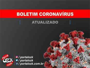 Campos registra mais 563 novos e 07 óbitos pela Covid-19 - Portalozk.com