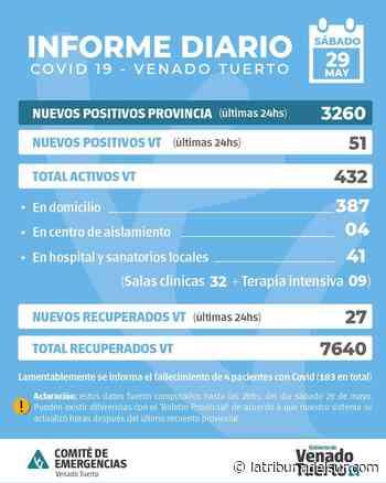 Venado Tuerto superó los 400 casos activos - La Tribuna del Sur