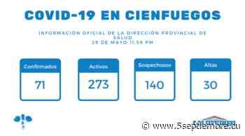 Covid-19: En Cienfuegos, nuevo evento en Santa Isabel de Las Lajas - 5 de Septiembre