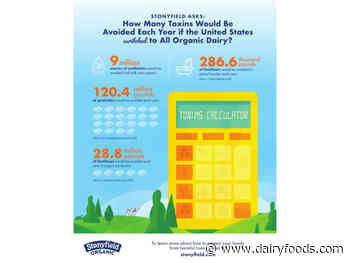 Stonyfield Organic to pay consumers to eat organic yogurt in honor of World Environment Day