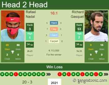 H2H, PREDICTION Rafael Nadal vs Richard Gasquet | French Open odds, preview, pick - Tennis Tonic