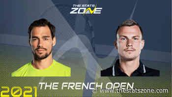 2021 French Open Second Round – Fabio Fognini vs Marton Fucsovics Preview & Prediction - The Stats Zone
